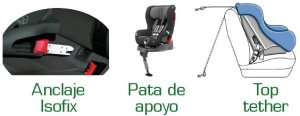 isofix_top-tether_pata_apoyo