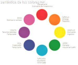 cromoterapia.semantica-de-los-colores
