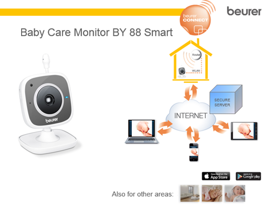BEURER BY-88 SMART BABY MONITOR